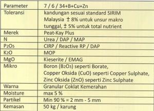 Spesifikasi Pupuk NPK Peat-Kay Plus